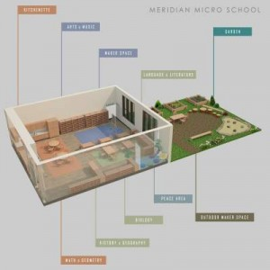 Meridian Micro School Model Promo